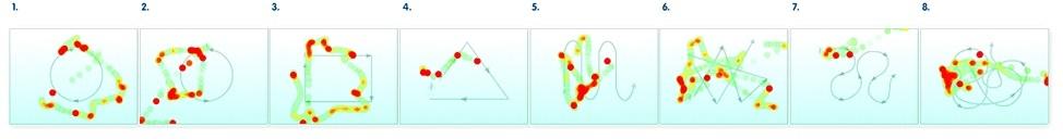 Mapy cieplne ilustrujące punkty fiksacji