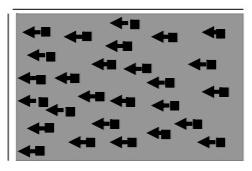 Stymulacja pomijania lewego pola widzenia